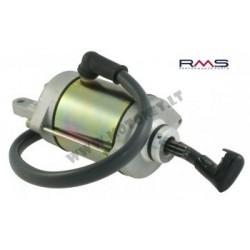 Starter motor 246390260