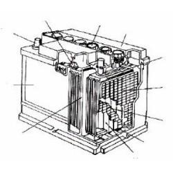 Akumuliatorius HJB5-FP